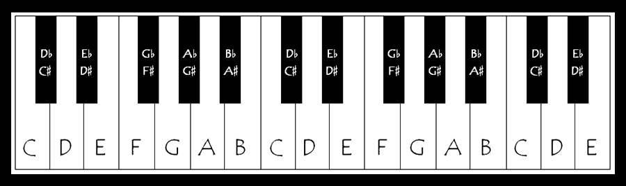 dan-piano-co-bao-nhieu-phim-1