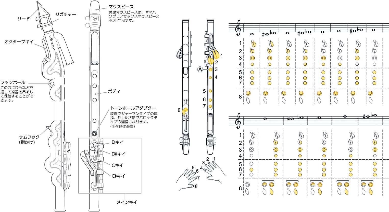 Yamaha YVS-100