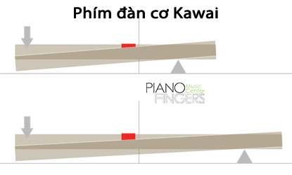 dan-piano-co-kawai-co-tot-khong-6