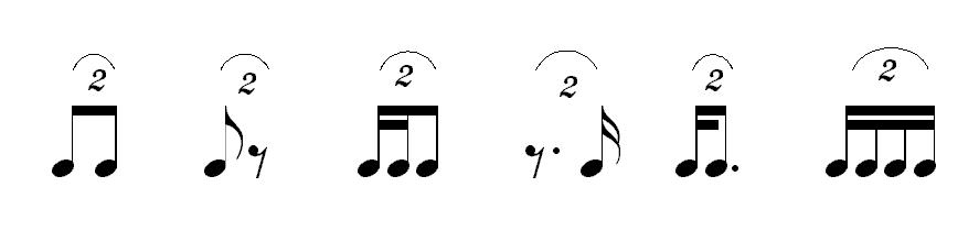 giới thiệu nhạc lý cơ bản cho người bắt đầu