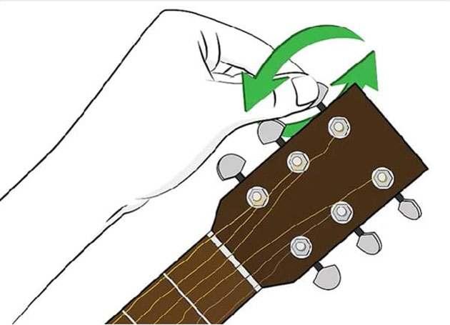 Hướng dẫn cách Thay Dây Đàn guitar