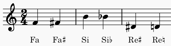 nhac-ly-piano-can-ban-chuong-1-05