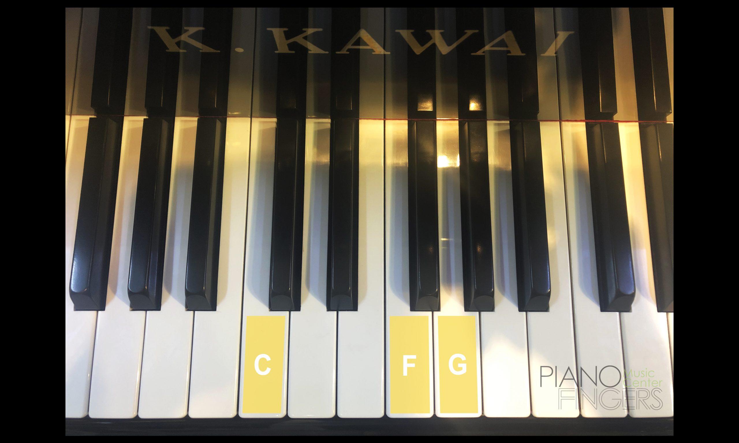tong-hop-60-hop-am-piano-hop-am-sus-hop-am-treo
